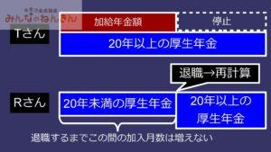 20160209 加給年金と退職改定