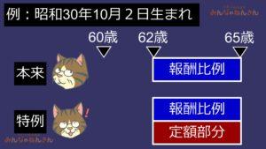 20160911%e3%80%80%e7%a4%be%e4%bc%9a%e4%bf%9d%e9%99%ba%e5%8a%a0%e5%85%a5%e6%8b%a1%e5%a4%a7%e7%b5%8c%e9%81%8e%e6%8e%aa%e7%bd%ae_%e3%83%9a%e3%83%bc%e3%82%b8_1