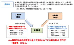 【みんなのねんきん】未払い社会保険料が数千万円!香港と日本で何が起きたか