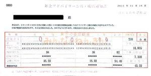 年金アドバイザー3級 成績表 2011秋