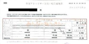 年金アドバイザー3級 成績表 2012秋