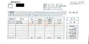 年金アドバイザー3級 成績表 2015春