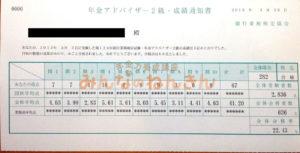 年アド2級 成績通知書 2013年