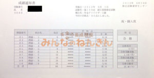 年アド2級 成績通知書 2015年