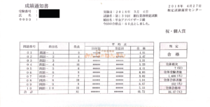 年アド2級 成績通知書 2018年