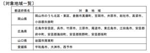 【みんなのねんきん】平成30年7月豪雨で被災者専用コールセンター設置!年金機構の支援策とは?
