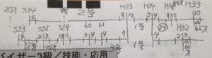 【みんなのねんきん】年金アドバイザー3級の技能応用問題1は時系列で図を書くべし