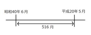 【みんなのねんきん】年金加入歴の図の起こし方