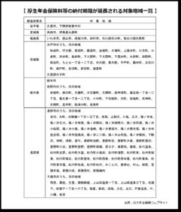 2019年台風19号による災害支援策 厚生年金保険料等の納付期限が延長される対象地域一覧