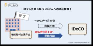 【みんなのねんきん】2020年改正 終了したDBからiDeCoへの資産移換