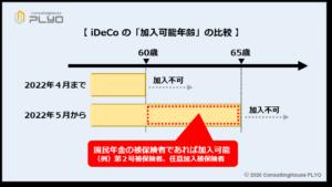 【みんなのねんきん】2020年改正 iDeCoの加入可能年齢の比較