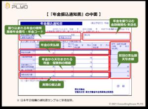 【みんなのねんきん】振込通知書による情報漏洩事件